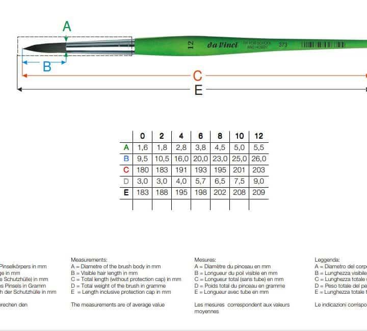da Vinci Brush 373 Measurements