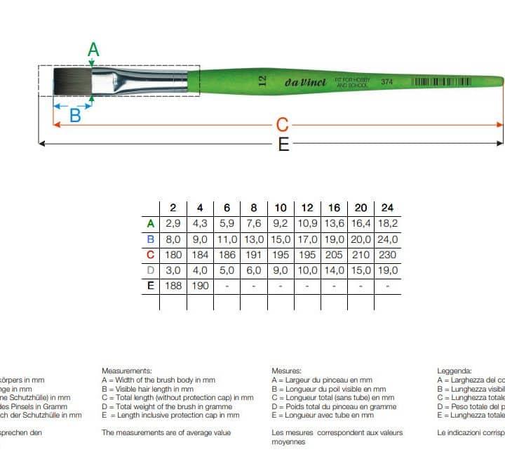 da Vinci Brush 374 Flat Measurements